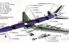 曹春晓院士:钛与航空的不解之缘