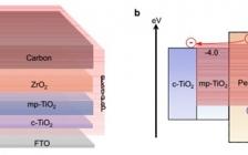 华中科技大学Energy Environ. Sci.:钙钛矿电池迟滞效应可调