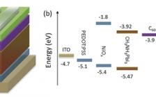香港大学Adv. Energy Mater. : 一种改进的平衡模型量化钙钛矿太阳电池的效率损失