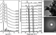 美国西北大学Derk Joester AFM:计算与实验的结合,无定形钙碳酸钡的亚稳定性结构基础