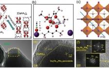 暨南大学麦耀华团队EES:基于CsxFA1-xPbI3-[GaAA3]4核壳结构的高效稳定钙钛矿太阳电池