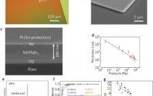北京大学马仁敏Adv. Mater.:高性能单晶钙钛矿薄膜光电探测器
