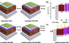 陕师大刘生忠教授课题组Adv. Energy Mater. : 稳定高效的无机CsPbBrI2钙钛矿电池