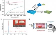 Nat. Commun.: 通过气相去合金化制备三维双连续多孔纳米材料