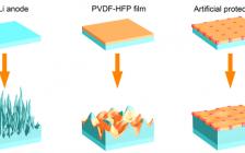 北理工黄佳琦课题组:在高安全性金属锂电池领域研究取得新进展