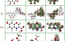 重庆大学张胜涛教授Corros. Sci.:银杏叶提取剂——X70钢在盐酸中的有效缓蚀剂