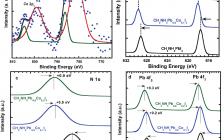胡文平Adv. Energy Mater. :Co部分取代杂化钙钛矿制备高效钙钛矿太阳电池