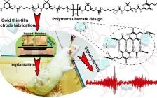 斯坦福鲍哲南& 南洋理工陈晓东JACS:具有可拉伸,抗撕裂和自我修复的四重氢键交联超分子聚合物薄膜电极材料