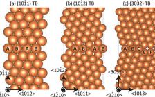 Acta Mater.:实验和第一性原理视角探究Mg基二元合金的界面偏析和断裂