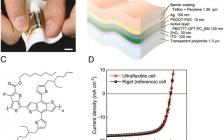 日本理化学研究所PNAS:热稳定、高效的超柔性有机光伏器件