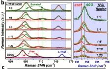 Energ. Environ. Sci.:含过氧化氢放电产品的无Li2CO3的Li-O2/CO2电池