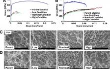 Mater. Sci. Eng. A:工艺参数对6061-T6铝合金电阻点焊接头力学性能的影响