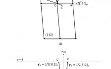 Acta Mater:II型变形孪生的拓扑模型