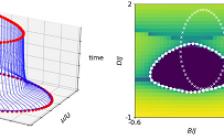 Phys. Rev. Lett.:用于检测相变的判别式合作网络