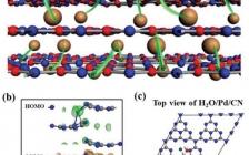 陈浩铭&余家国Adv. Funct. Mater. : 单原子调控助力光催化制氢
