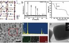 北航郭林&朱禹洁Adv. Mater. : 普鲁士蓝类似物Co3[Co(CN)6]2作为非水性钾离子电池负极材料的探索