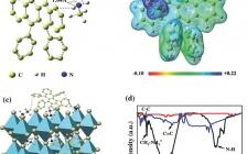 Adv. Mater.:超分子cation-π作用对高效稳定钙钛矿太阳能电池中离子迁移的抑制