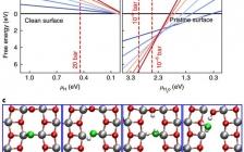 普林斯顿大学Nat. Mater.:在高压氢还原过程中,二氧化钛的结构演变