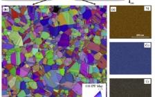 Acta Mater.:变形诱导纳米孪晶及FCC-HCP相变对中熵CrCoNi合金的硬化及织构演变的影响