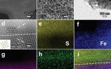 上海交大邬剑波&朱虹Adv. Mater. : MoS2/Fe5Ni4S8异质耦合界面的构筑及其高效电催化分解水