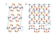 南京师范大学&波多黎各大学JACS:PdSeO3单层膜 —— 一种无需使用牺牲剂和助催化剂便可直接用于全分解水的无机二维光催化剂
