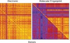 英国利物浦大学Mater. Horiz. :结合机器学习模型中的电子和结构特征来预测有机太阳能电池性能