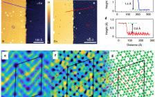 耶鲁大学Nature Nanotechnology:以Cu(111)表面为衬底的大面积单晶薄片状硼烯