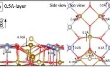 ACS Catal. : 从DFT + U理论计算视角讨论表面末端和组分调控对氧化水活性的影响