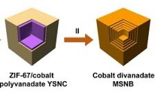 楼雄文&高书燕Angew. Chem. Int. Ed. :多层硫化钴纳米盒的构筑及其在钠离子电池中的应用