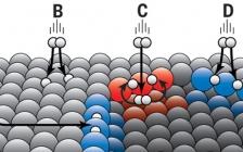 今日Science爆料Pt上H2解离的新模型:表面缺陷分子的位点特异性反应