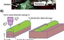 增材制造过程中促进钛合金的柱状到等轴过渡和晶粒细化