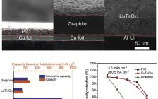 斯坦福大学崔屹团队Joule:红磷纳米结构电极设计用于高比能快充锂离子电池
