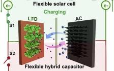 Nano Energy : 柔性钙钛矿太阳能电池驱动的可光充电锂离子电容器及其在自供电可穿戴应变传感器中的应用