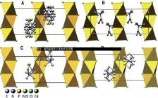 熊仁根教授Science最新大作:一种压电性强于锆钛酸铅的分子钙钛矿固溶体