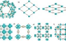 中山大学张建勇教授课题组Chem. Soc. Rev.:多孔材料——从色谱应用到流动化学