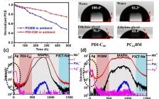 Angew. Chem. Int. Ed.: 苝二酰亚胺/富勒烯作电子传输层显著提升反式钙钛矿电池效率和稳定性