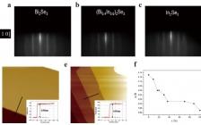 国防科大&南科大Nano Letters:通过能带调控判断三维拓扑绝缘体在二维极限下的拓扑性