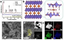 麦立强&宋波ACS Energy Lett. : 一种超稳定的钙离子电池正极