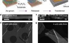 Nature最新合成技术:比纸还薄的钙钛矿薄膜