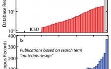 J. Phys. D: Appl. Phys.:2019年度的材料设计