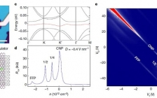 今日最新Nature: 三层石墨烯摩尔超晶格中的可调超导性特征