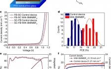 最新Nature报道:钙钛矿太阳能电池的又一个里程牌