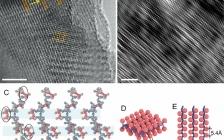 中科大Macromolecules:亚纳米级自支持聚合物结晶层