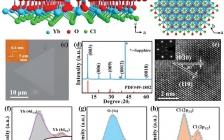 国家纳米科学中心&河南师范 AFM : 一种新型二维MOX材料YbOCl的生长和拉曼散射研究