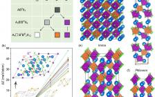 福建师范&华中科技J. Phys. Chem. Lett.:四重钙钛矿—光电材料探索的新平台