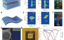 今日Science:铁电材料新突破——超弹性铁电单晶膜研制成功!