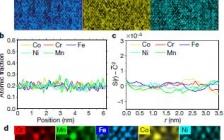 浙江大学最新Nature: 调控高熵合金的元素分布、结构以及性能