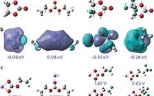 苏州大学最新AFM: 功能性氟化溶剂助力长寿命硅负极电池开发