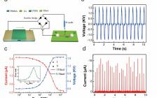 河南大学程纲团队Nano Energy:基于摩擦电微等离子体的ZnO纳米线表面钝化及高性能紫外光探测器