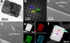 中南大学ACS Nano:电化学原位生成正极界面保护层助力高性能水系锌离子电池